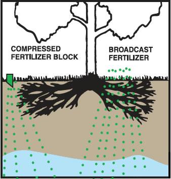 other-fertilizer